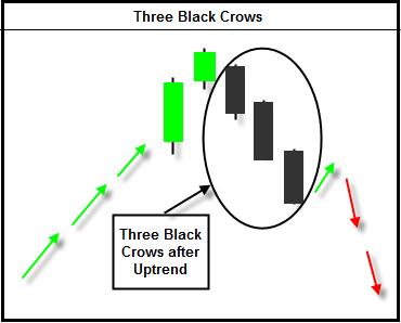 Free forex trading tutorials