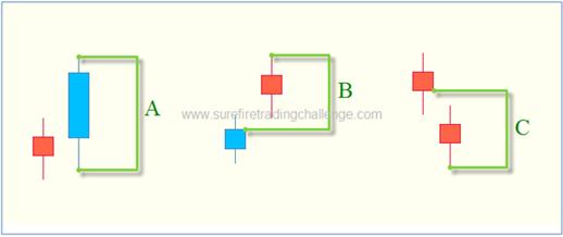 forex-true_range_2