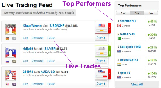 Etoro forex trading software download free