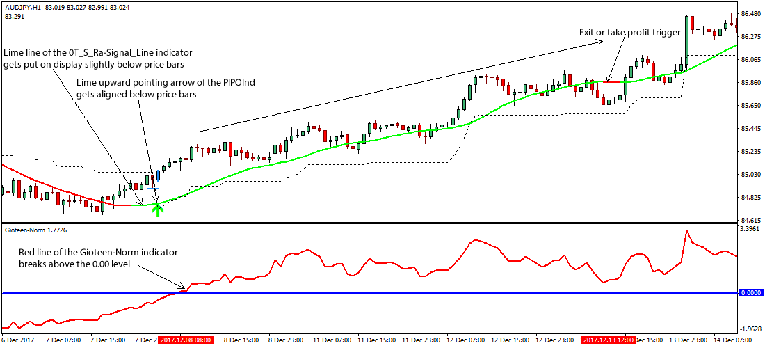 0 pip spread forex broker
