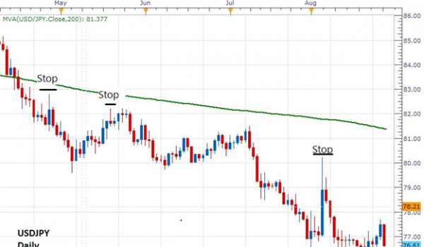 Vantage point forex trading software