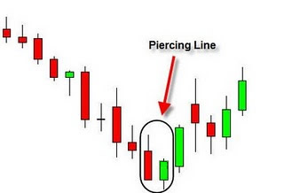 Forex candlestick pattern recognition software
