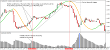 Scalping forex methode